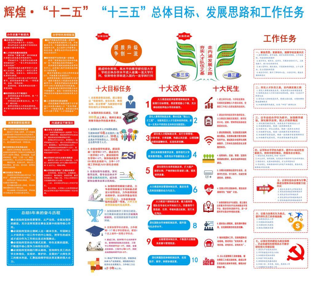 党代会工作报告_解读新左旗第十四次党代会工作报告三302